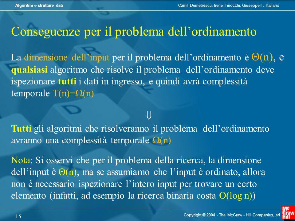 Camil Demetrescu, Irene Finocchi, Giuseppe F. ItalianoAlgoritmi e strutture dati Copyright © 2004 - The McGraw - Hill Companies, srl 15 Conseguenze pe