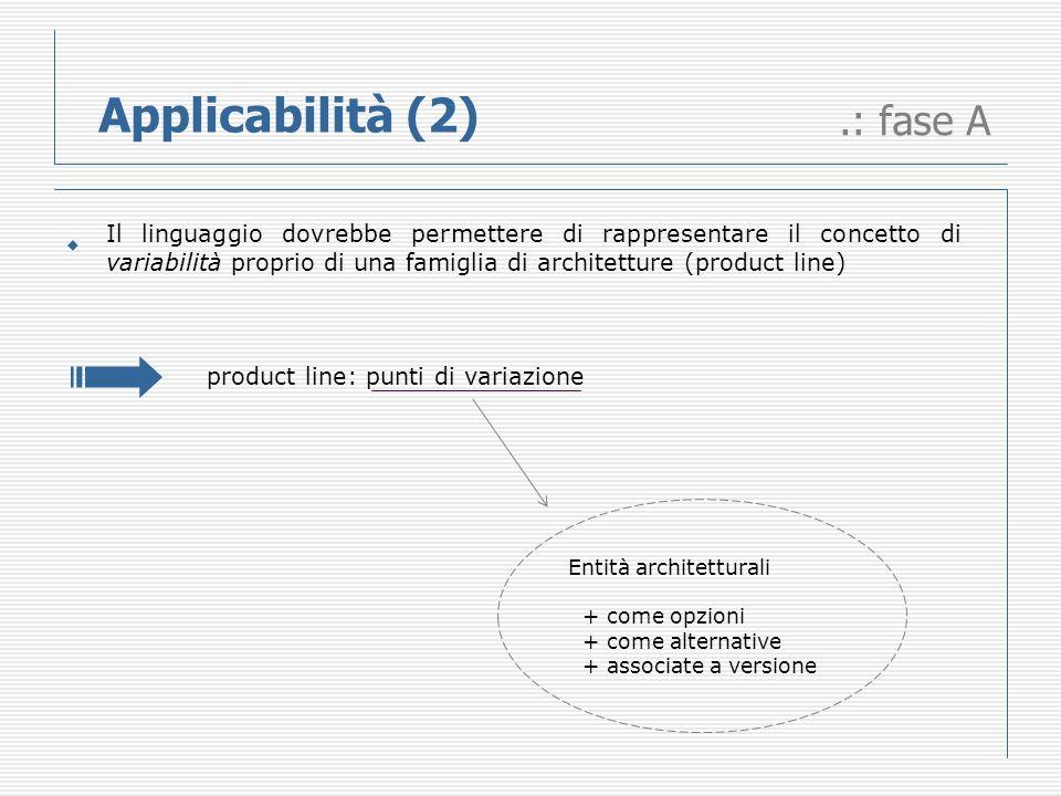 Applicabilità (2) Il linguaggio dovrebbe permettere di rappresentare il concetto di variabilità proprio di una famiglia di architetture (product line) product line: punti di variazione.: fase A Entità architetturali + come opzioni + come alternative + associate a versione