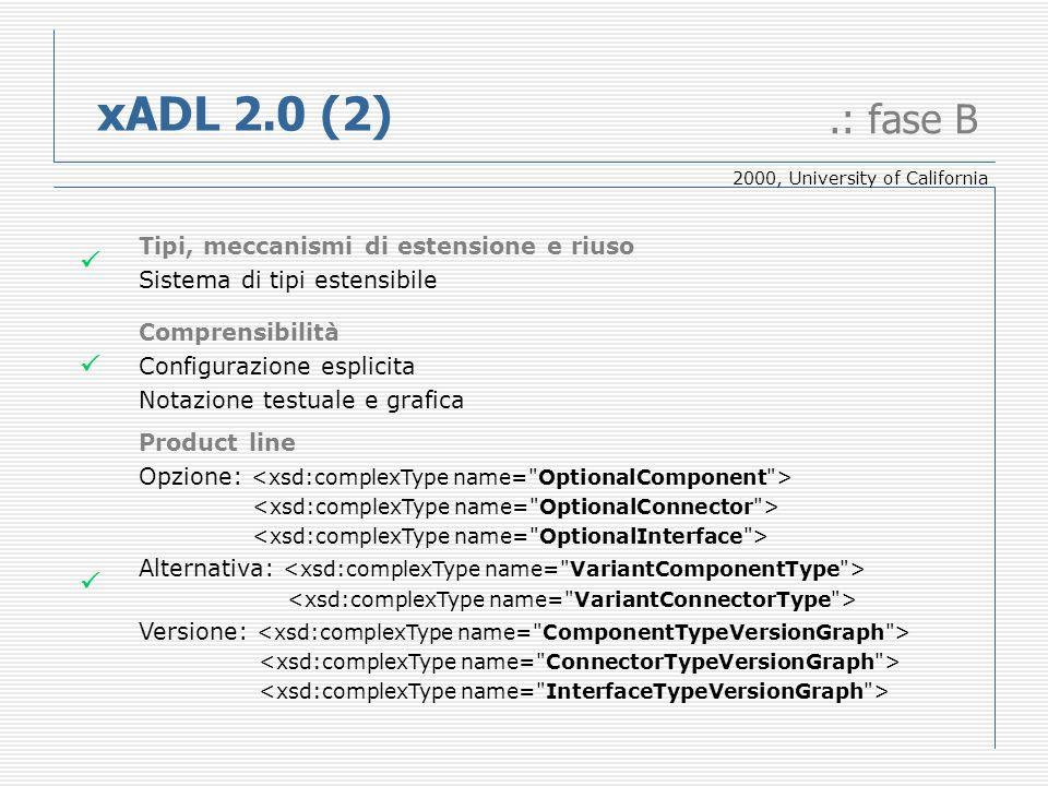xADL 2.0 (2).: fase B Tipi, meccanismi di estensione e riuso Sistema di tipi estensibile Comprensibilità Configurazione esplicita Notazione testuale e grafica Product line Opzione: Alternativa: Versione: 2000, University of California