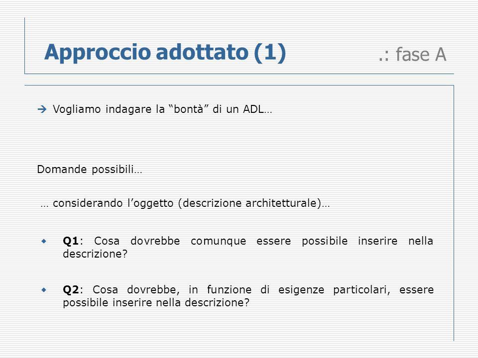 .: fase A Approccio adottato (1) Domande possibili… … considerando loggetto (descrizione architetturale)… Vogliamo indagare la bontà di un ADL… Q1: Cosa dovrebbe comunque essere possibile inserire nella descrizione.