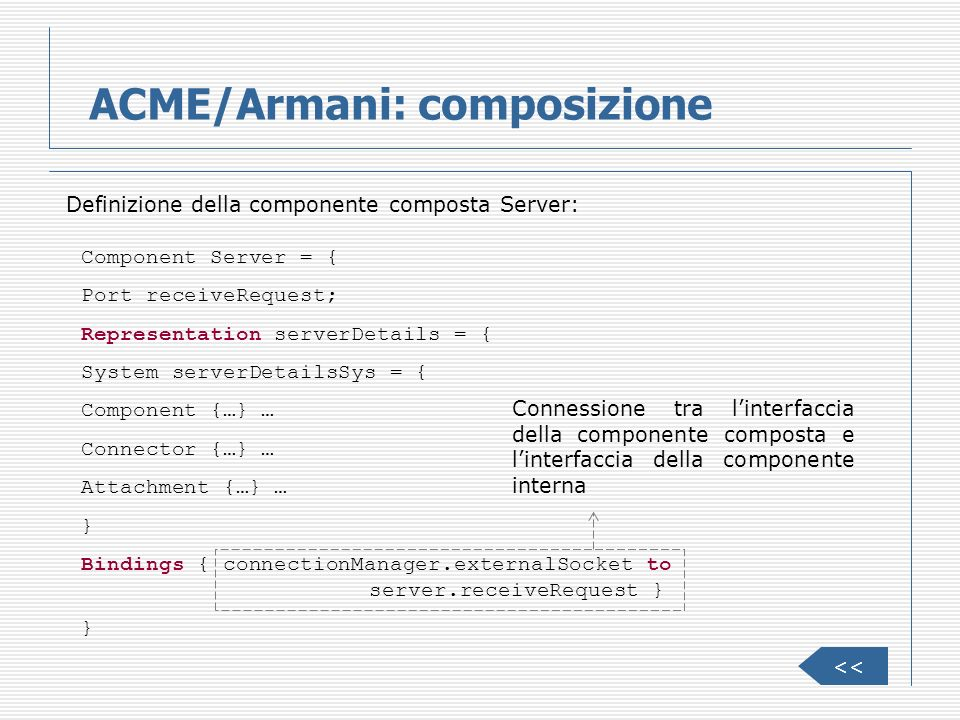ACME/Armani: composizione Component Server = { Port receiveRequest; Representation serverDetails = { System serverDetailsSys = { Component {…} … Connector {…} … Attachment {…} … } Bindings { connectionManager.externalSocket to server.receiveRequest } } Definizione della componente composta Server: Connessione tra linterfaccia della componente composta e linterfaccia della componente interna <<