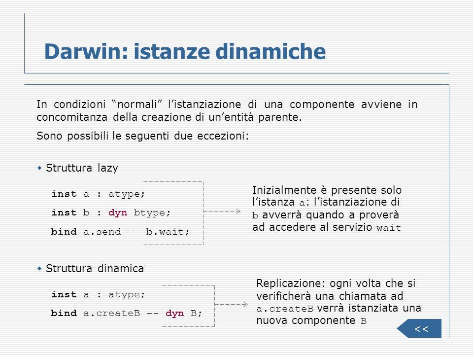 Darwin: istanze dinamiche Struttura lazy inst a : atype; inst b : dyn btype; bind a.send -- b.wait; Struttura dinamica inst a : atype; bind a.createB -- dyn B; In condizioni normali listanziazione di una componente avviene in concomitanza della creazione di unentità parente.