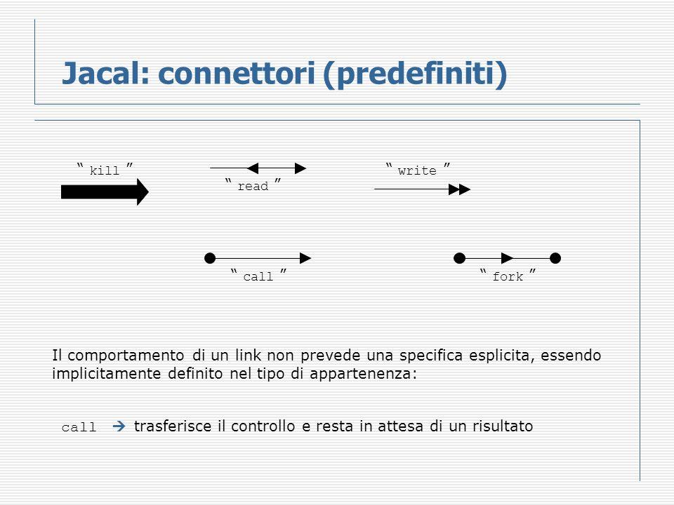 Jacal: connettori (predefiniti) kill read write call fork Il comportamento di un link non prevede una specifica esplicita, essendo implicitamente definito nel tipo di appartenenza: call trasferisce il controllo e resta in attesa di un risultato