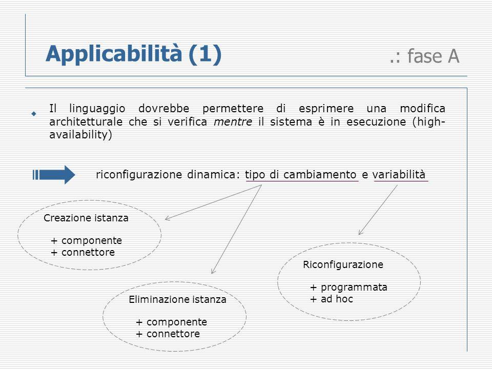 ACME/Armani: configurazione System SimplePF : PipeFilterFam = { Component detectErrors : FilterT; Connector firstPipe : PipeT; Attachments { detectErrors.stdin to firstPipe.sink;} } Dichiarazione di unistanza di una famiglia (precedentemente definita) Dichiarazione delle istanze, di componenti e connettori, corrispondenti ai tipi definiti nella famiglia di appartenenza