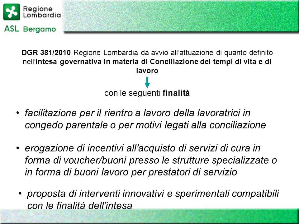 DGR 381/2010 Regione Lombardia da avvio allattuazione di quanto definito nellintesa governativa in materia di Conciliazione dei tempi di vita e di lav