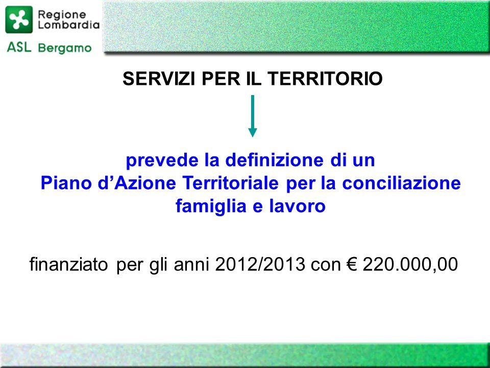 SERVIZI PER IL TERRITORIO prevede la definizione di un Piano dAzione Territoriale per la conciliazione famiglia e lavoro finanziato per gli anni 2012/