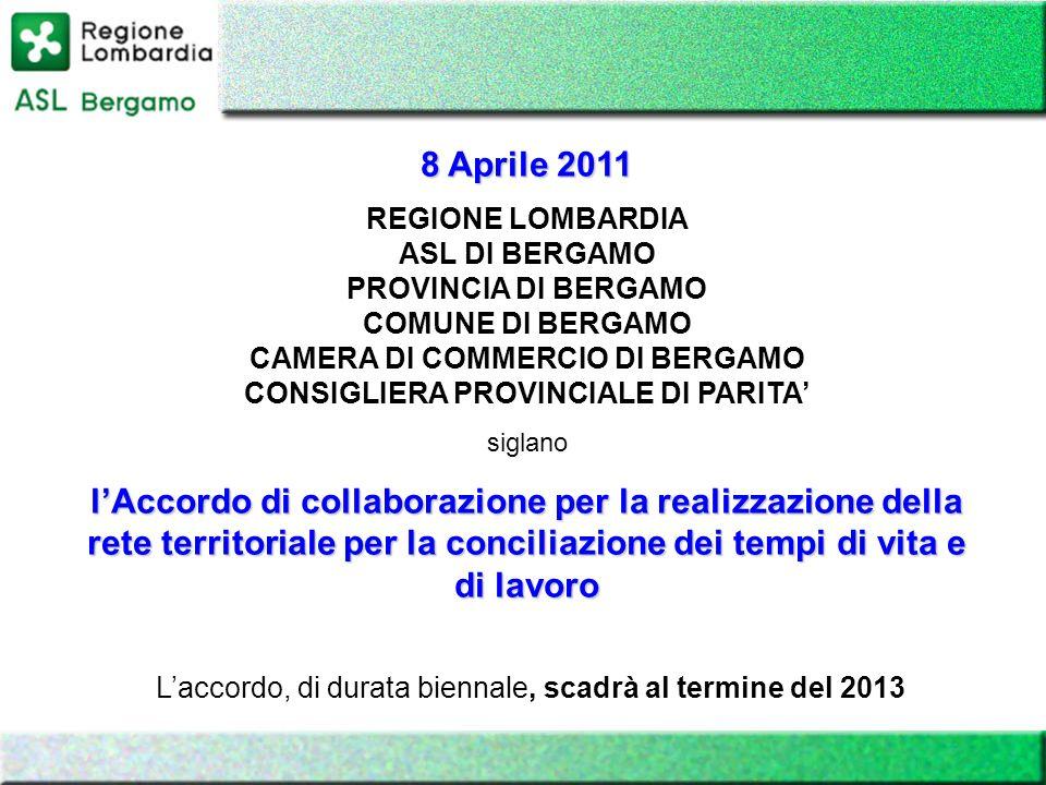 8 Aprile 2011 REGIONE LOMBARDIA ASL DI BERGAMO PROVINCIA DI BERGAMO COMUNE DI BERGAMO CAMERA DI COMMERCIO DI BERGAMO CONSIGLIERA PROVINCIALE DI PARITA
