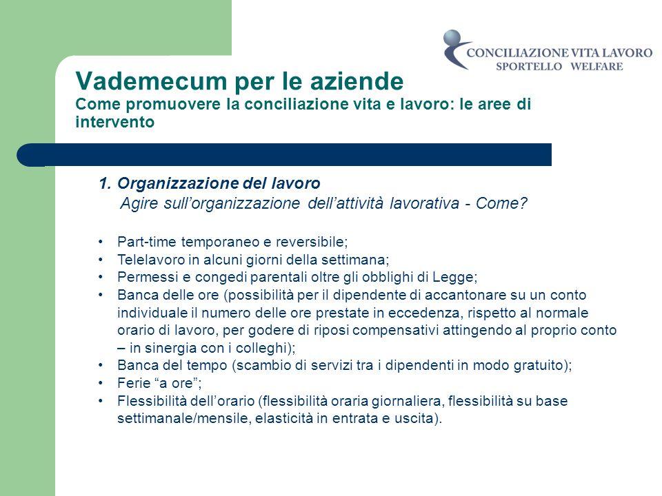 Vademecum per le aziende Come promuovere la conciliazione vita e lavoro: le aree di intervento 1. Organizzazione del lavoro Agire sullorganizzazione d