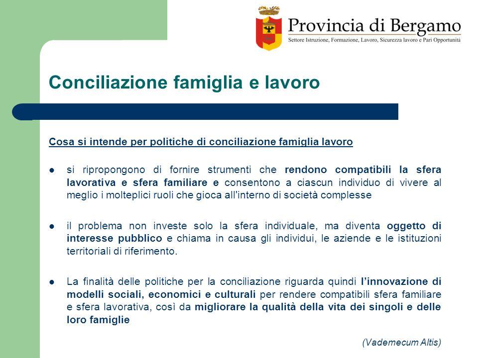 Conciliazione famiglia e lavoro Cosa si intende per politiche di conciliazione famiglia lavoro si ripropongono di fornire strumenti che rendono compat