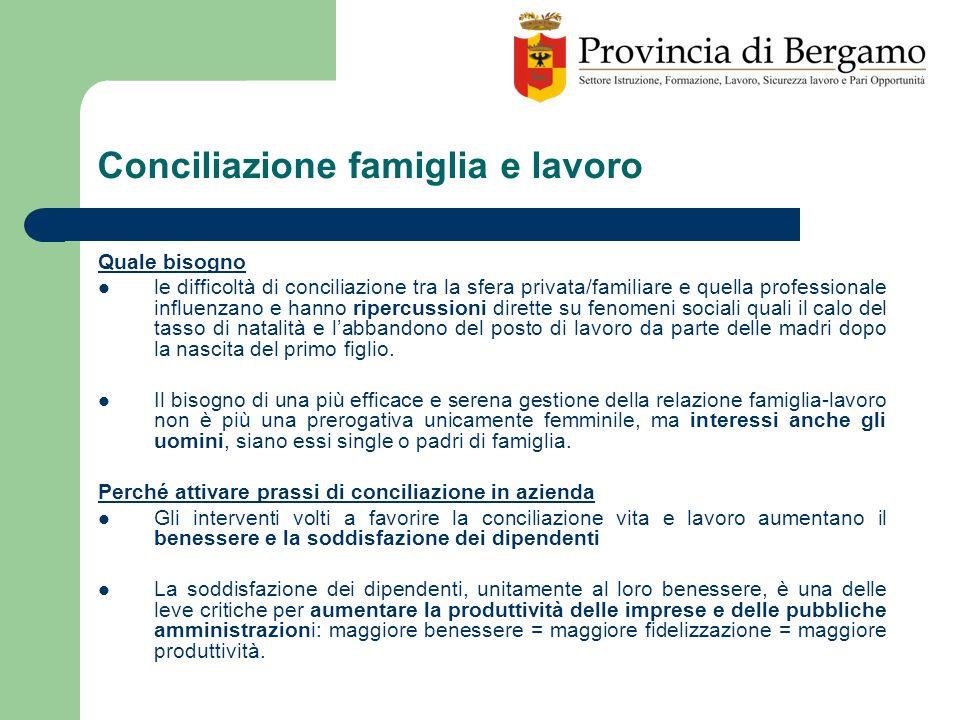 Conciliazione famiglia e lavoro Quale bisogno le difficoltà di conciliazione tra la sfera privata/familiare e quella professionale influenzano e hanno