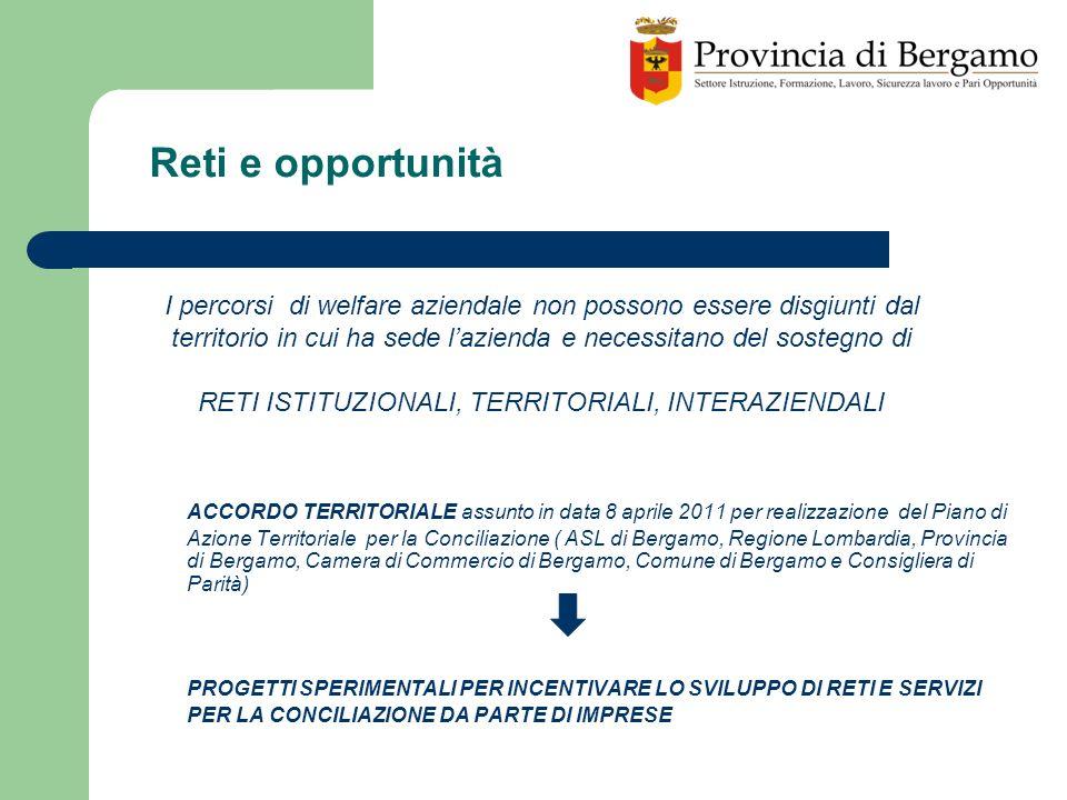 ACCORDO TERRITORIALE assunto in data 8 aprile 2011 per realizzazione del Piano di Azione Territoriale per la Conciliazione ( ASL di Bergamo, Regione L