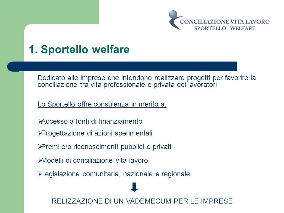 1. Sportello welfare Dedicato alle imprese che intendono realizzare progetti per favorire la conciliazione tra vita professionale e privata dei lavora