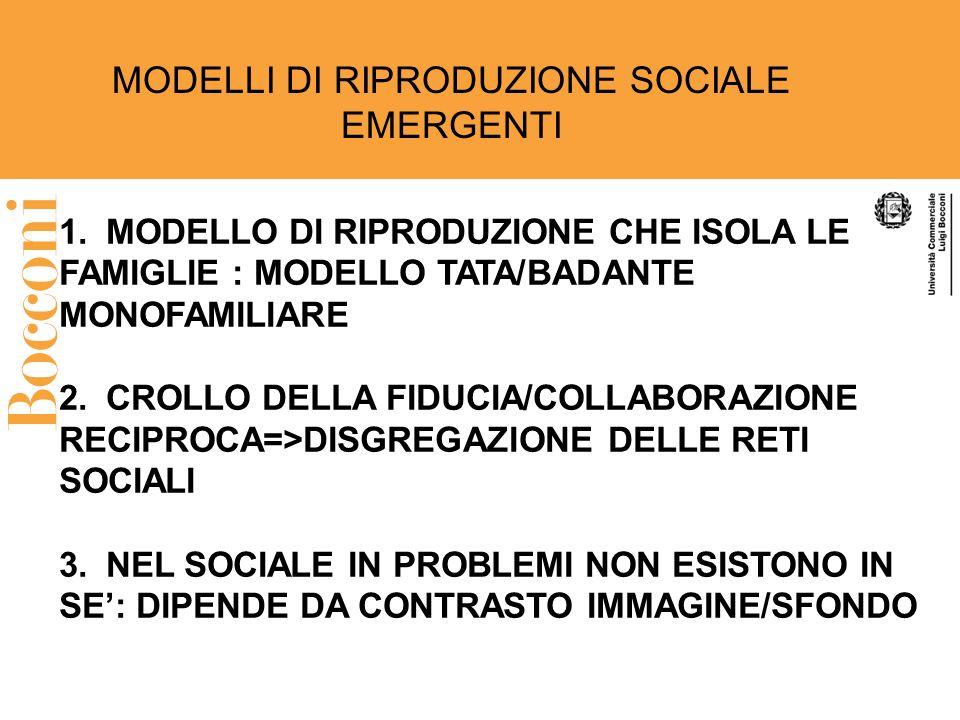 1.MODELLO DI RIPRODUZIONE CHE ISOLA LE FAMIGLIE : MODELLO TATA/BADANTE MONOFAMILIARE 2.CROLLO DELLA FIDUCIA/COLLABORAZIONE RECIPROCA=>DISGREGAZIONE DE
