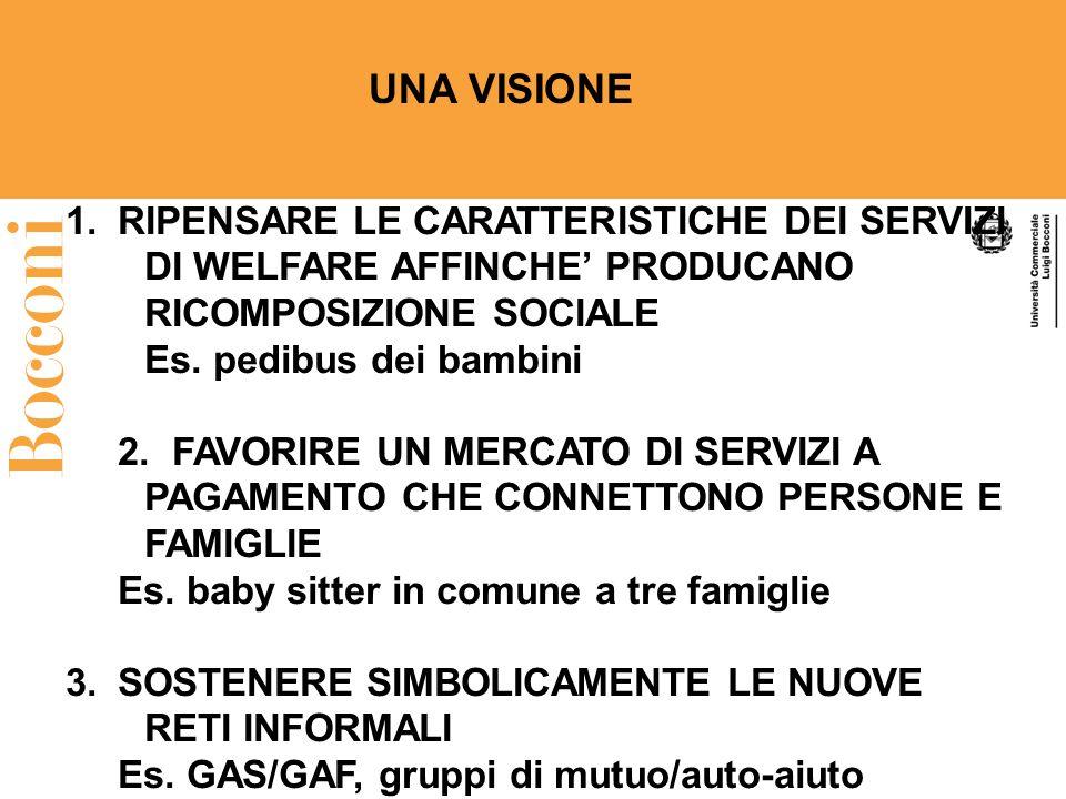 1.RIPENSARE LE CARATTERISTICHE DEI SERVIZI DI WELFARE AFFINCHE PRODUCANO RICOMPOSIZIONE SOCIALE Es. pedibus dei bambini 2.FAVORIRE UN MERCATO DI SERVI
