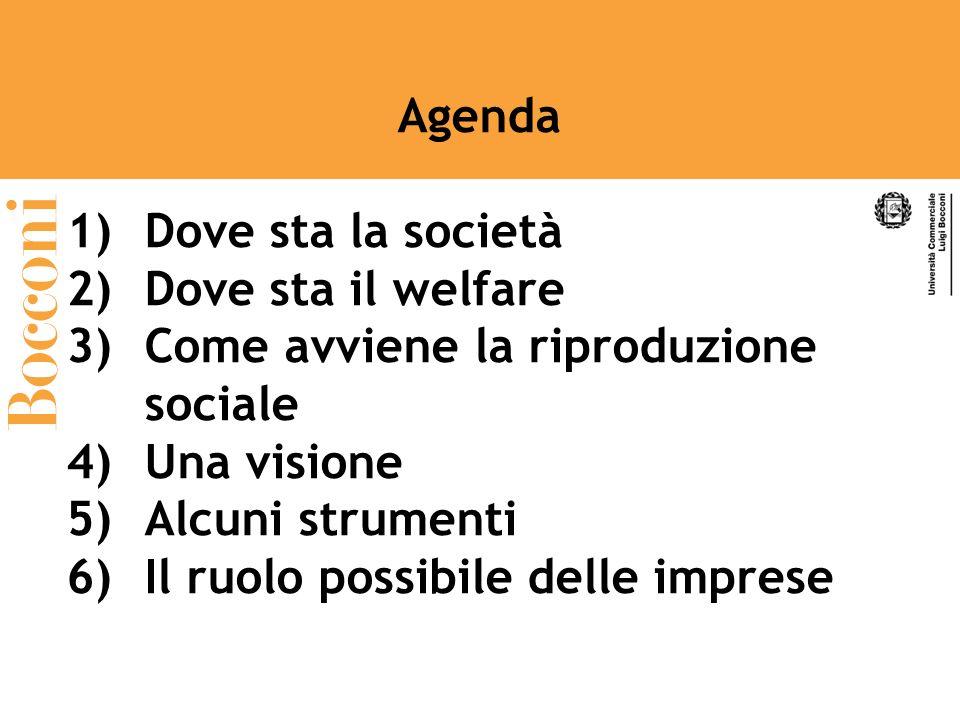 Agenda 1)Dove sta la società 2)Dove sta il welfare 3)Come avviene la riproduzione sociale 4)Una visione 5)Alcuni strumenti 6)Il ruolo possibile delle