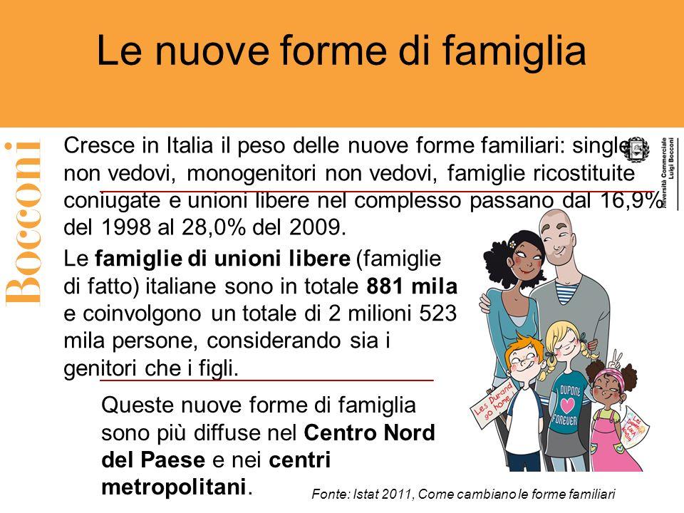 Le famiglie puzzle in Italia Le famiglie ricostituite, anche dette puzzle family, fanno riferimento a tutta quella molteplicità di situazioni in cui una coppia decide di intraprendere un percorso di vita comune, dopo che uno o entrambi i suoi membri abbiano sperimentato precedenti esperienze di separazione da altri partner, Le coppie ricostituite coniugate sommate a quelle non coniugate sono in Italia 1 milione 70 mila, il 7,0% delle coppie Nel 37,9% delle coppie ricostituite vivono figli di entrambi i partner e nel 12,9% vivono figli nati sia allinterno della nuova che delle pregresse relazioni di entrambi i partner Nel nord ovest, le famiglie ricostituite incidono in maniera più incisiva sul totale delle copie, rispetto alla media nazionale.