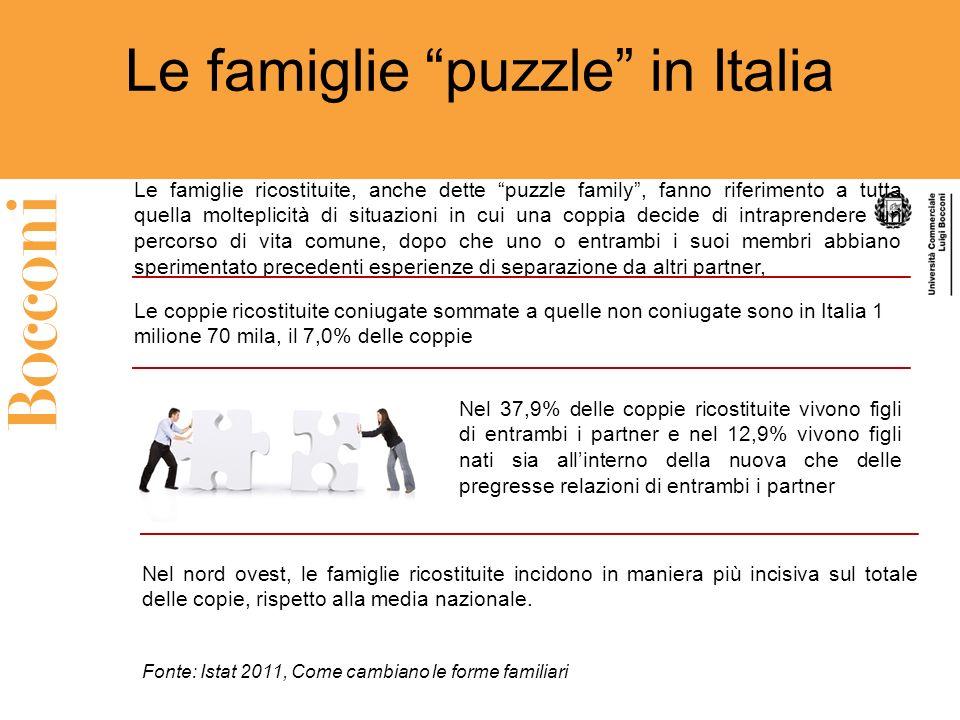 Le famiglie puzzle in Italia Le famiglie ricostituite, anche dette puzzle family, fanno riferimento a tutta quella molteplicità di situazioni in cui u