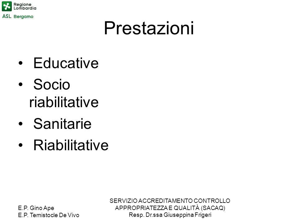 E.P. Gino Ape E.P. Temistocle De Vivo SERVIZIO ACCREDITAMENTO CONTROLLO APPROPRIATEZZA E QUALITÀ (SACAQ) Resp. Dr.ssa Giuseppina Frigeri Prestazioni E