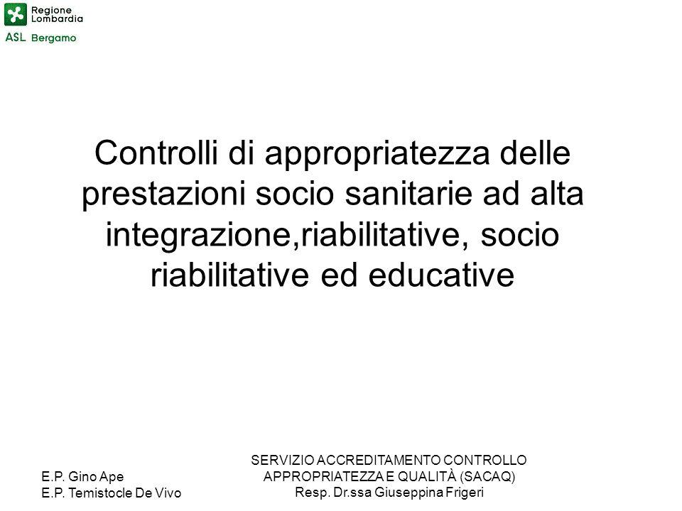 E.P. Gino Ape E.P. Temistocle De Vivo SERVIZIO ACCREDITAMENTO CONTROLLO APPROPRIATEZZA E QUALITÀ (SACAQ) Resp. Dr.ssa Giuseppina Frigeri Controlli di