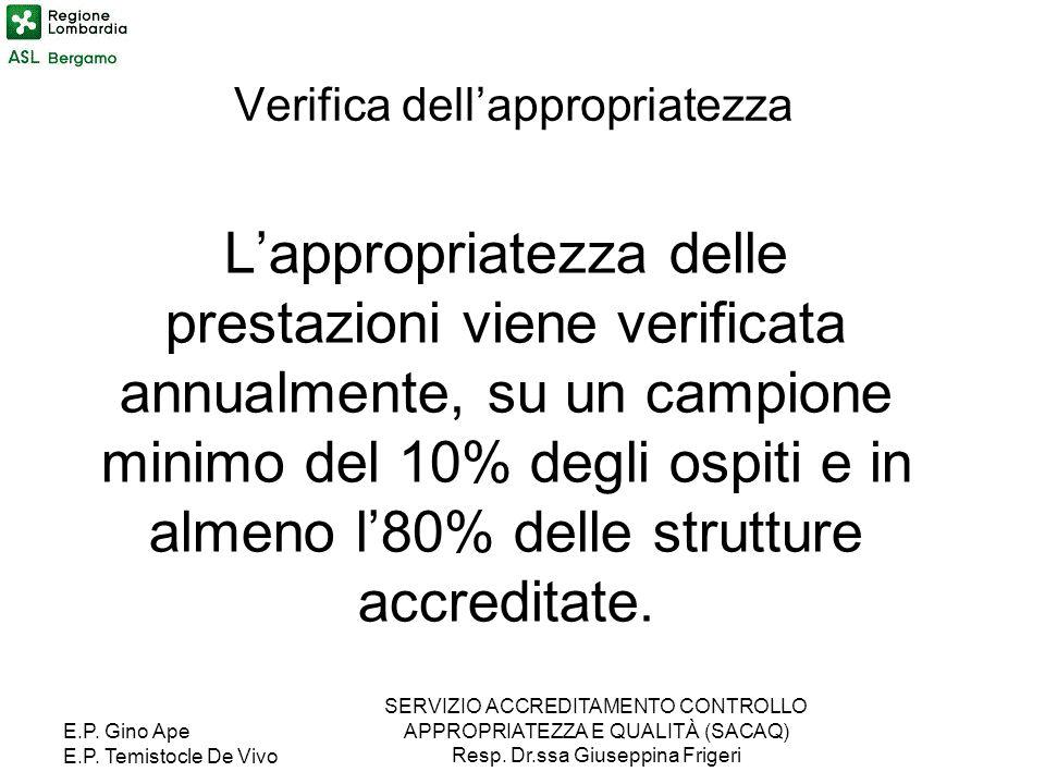 E.P. Gino Ape E.P. Temistocle De Vivo SERVIZIO ACCREDITAMENTO CONTROLLO APPROPRIATEZZA E QUALITÀ (SACAQ) Resp. Dr.ssa Giuseppina Frigeri Lappropriatez