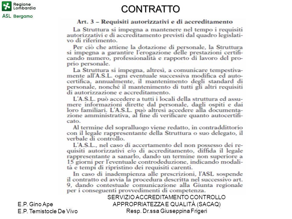 E.P. Gino Ape E.P. Temistocle De Vivo SERVIZIO ACCREDITAMENTO CONTROLLO APPROPRIATEZZA E QUALITÀ (SACAQ) Resp. Dr.ssa Giuseppina Frigeri CONTRATTO