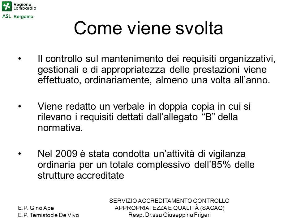 E.P. Gino Ape E.P. Temistocle De Vivo SERVIZIO ACCREDITAMENTO CONTROLLO APPROPRIATEZZA E QUALITÀ (SACAQ) Resp. Dr.ssa Giuseppina Frigeri Come viene sv