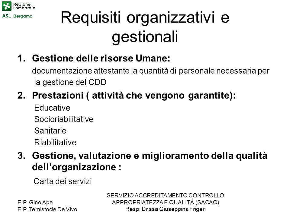 E.P. Gino Ape E.P. Temistocle De Vivo SERVIZIO ACCREDITAMENTO CONTROLLO APPROPRIATEZZA E QUALITÀ (SACAQ) Resp. Dr.ssa Giuseppina Frigeri Requisiti org