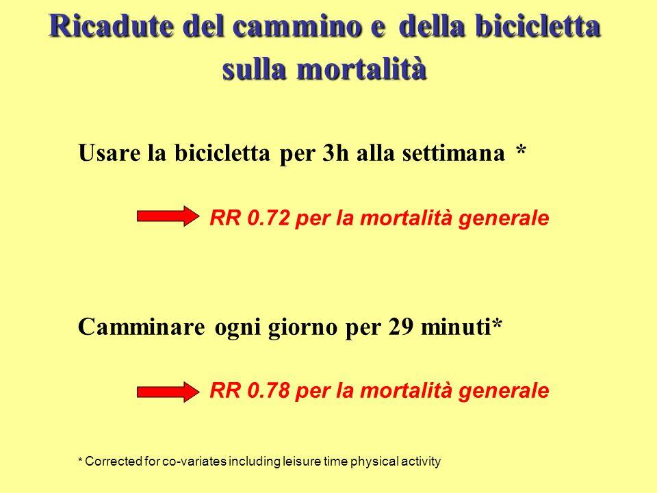 Ricadute del cammino edella bicicletta sulla mortalità Ricadute del cammino e della bicicletta sulla mortalità Usare la bicicletta per 3h alla settima