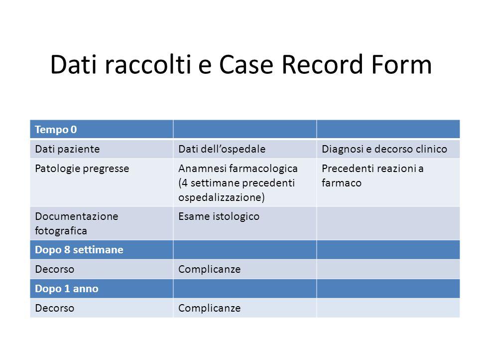 Dati raccolti e Case Record Form Tempo 0 Dati pazienteDati dellospedaleDiagnosi e decorso clinico Patologie pregresseAnamnesi farmacologica (4 settima