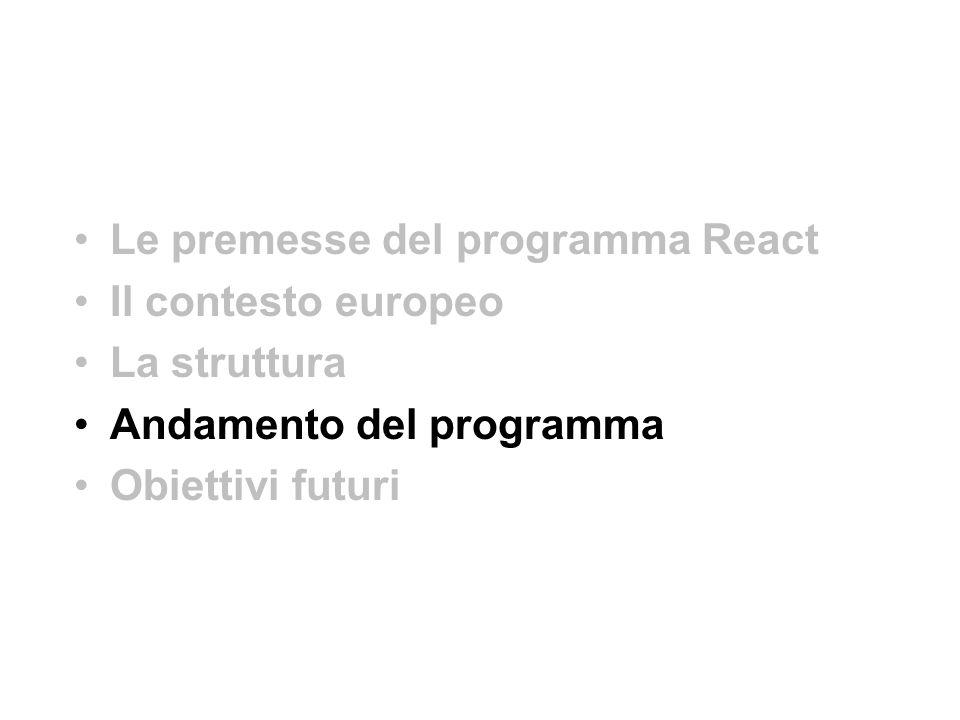 Le premesse del programma React Il contesto europeo La struttura Andamento del programma Obiettivi futuri