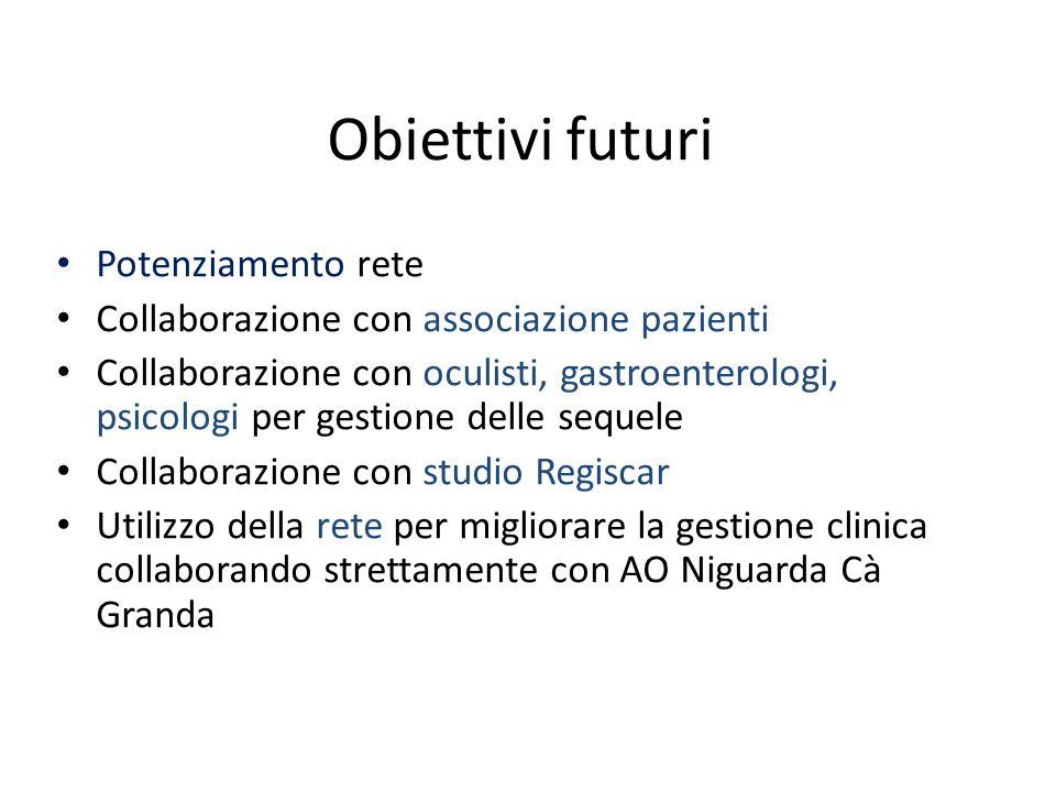 Potenziamento rete Collaborazione con associazione pazienti Collaborazione con oculisti, gastroenterologi, psicologi per gestione delle sequele Collab