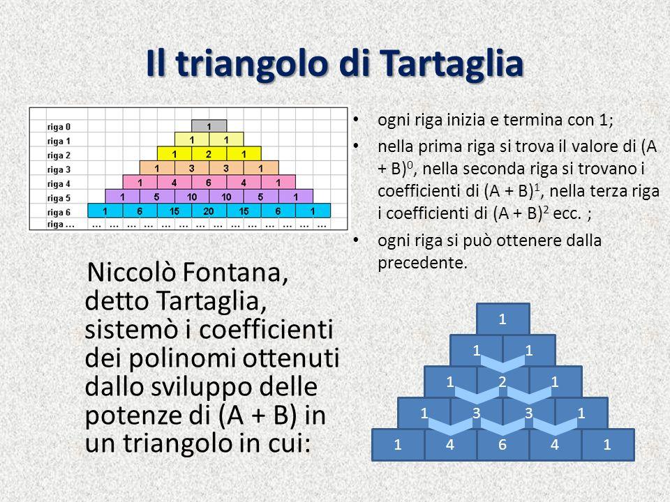 Il triangolo di Tartaglia ogni riga inizia e termina con 1; nella prima riga si trova il valore di (A + B) 0, nella seconda riga si trovano i coeffici