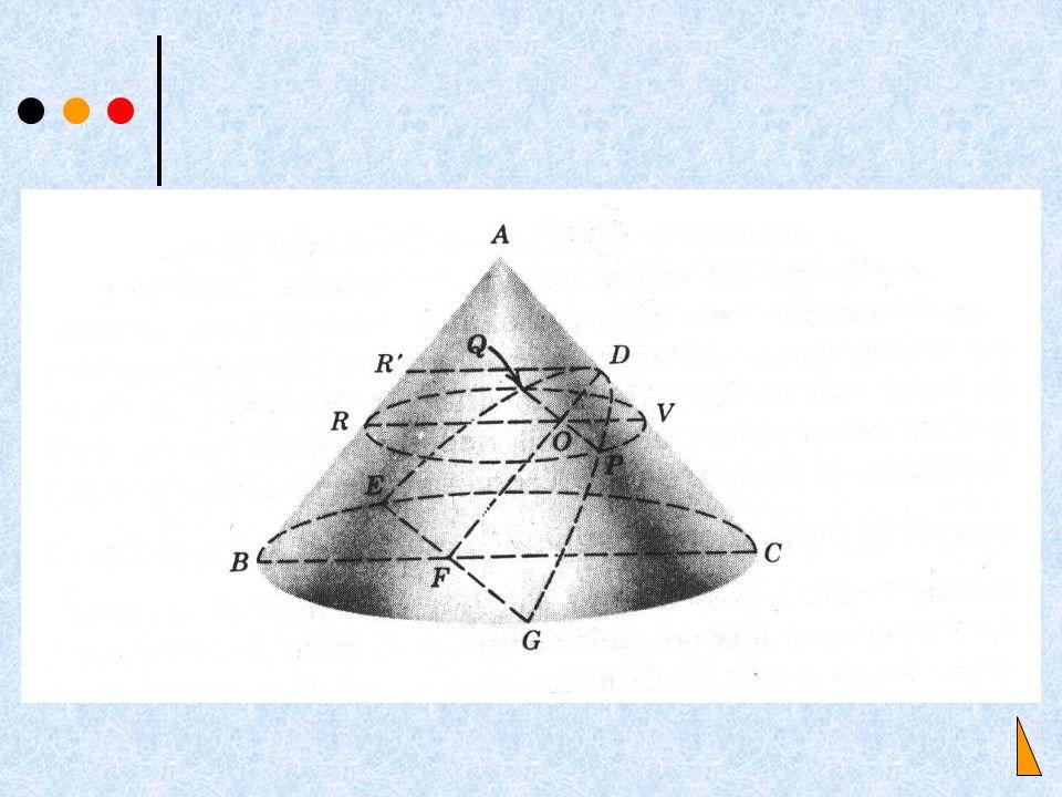 Con ognuno di tali coni era generata una conica di un solo tipo mediante un piano perpendicolare ad una generatrice.