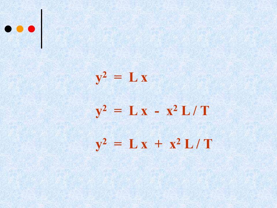 y 2 = L x y 2 = L x - x 2 L / T y 2 = L x + x 2 L / T