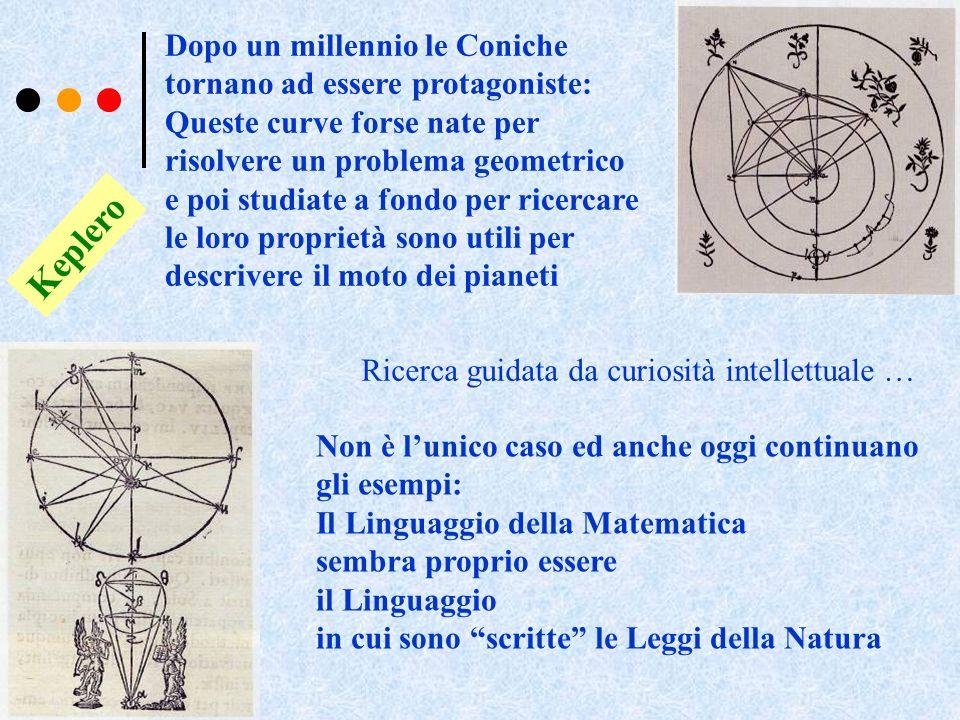 Dopo un millennio le Coniche tornano ad essere protagoniste: Queste curve forse nate per risolvere un problema geometrico e poi studiate a fondo per r
