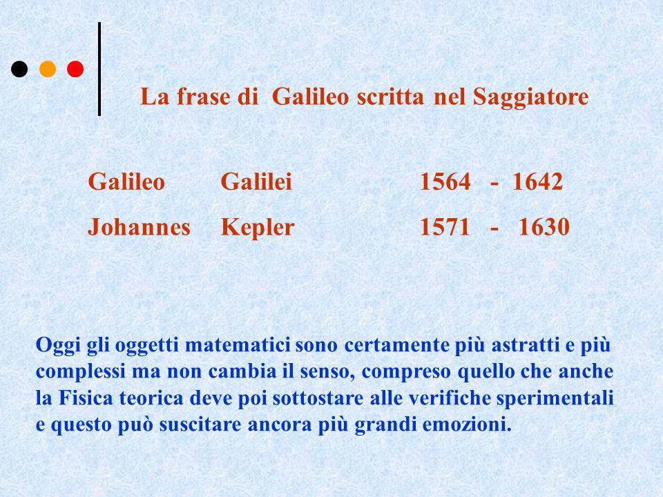 La frase di Galileo scritta nel Saggiatore Oggi gli oggetti matematici sono certamente più astratti e più complessi ma non cambia il senso, compreso q