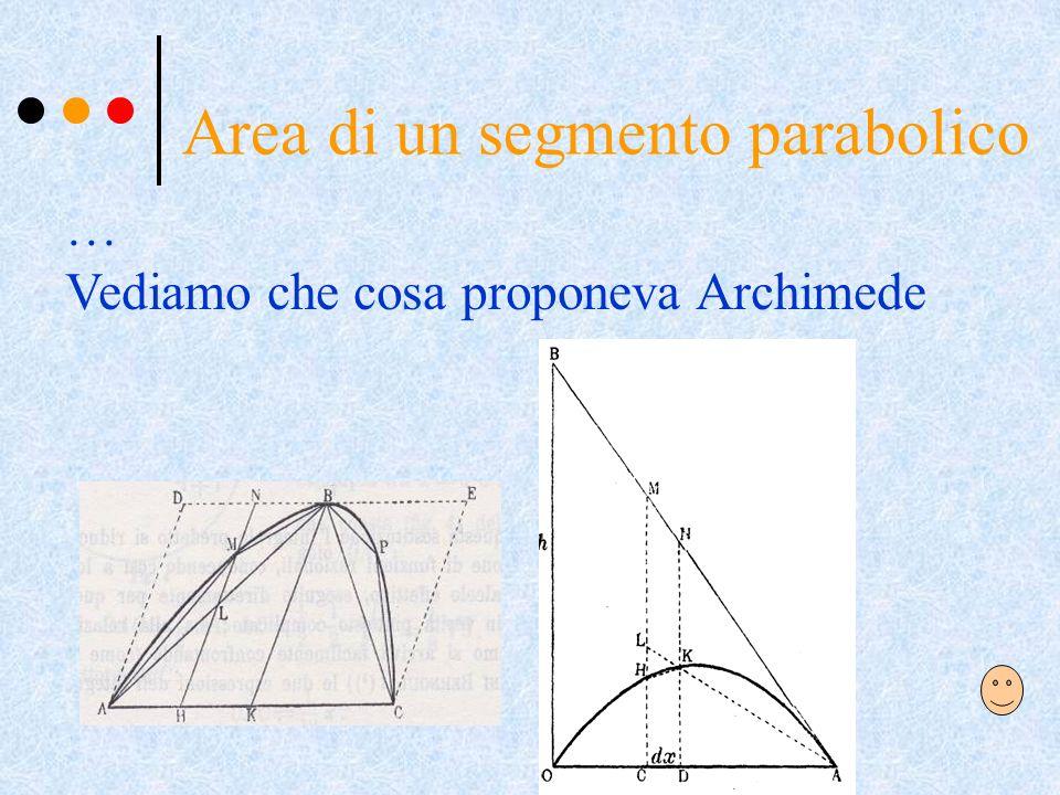 Area di un segmento parabolico … Vediamo che cosa proponeva Archimede