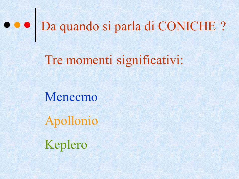 Da quando si parla di CONICHE ? Tre momenti significativi: Menecmo Apollonio Keplero