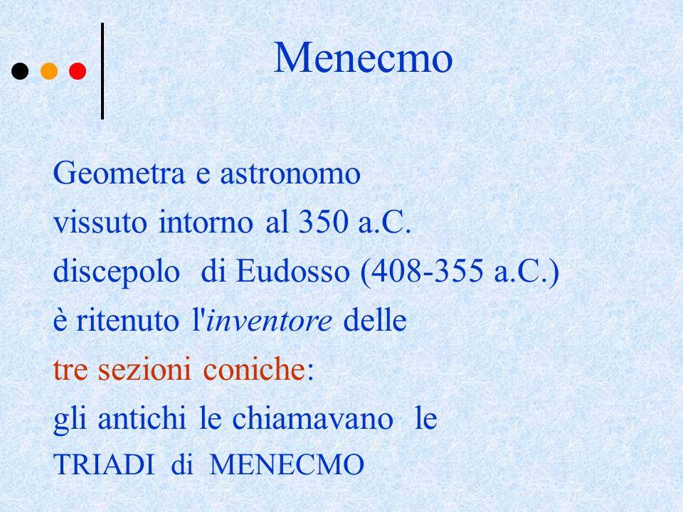 Non abbiamo documenti diretti ma la letteratura attribuisce a Menecmo la scoperta delle coniche in base al fatto che (con riferimento ad uno scritto di Eutocio intorno al 500 d.C.) in una lettera di Eratostene (verso il 250 a.C.) al re Tolomeo III d Egitto viene citato proprio Menecmo a proposito di una costruzione di medie proporzionali: vengono usate una parabola e un iperbole equilatera o due parabole nell ambito di ricerche rivolte alla risoluzione del problema della duplicazione del cubo Menecmo lettera 12