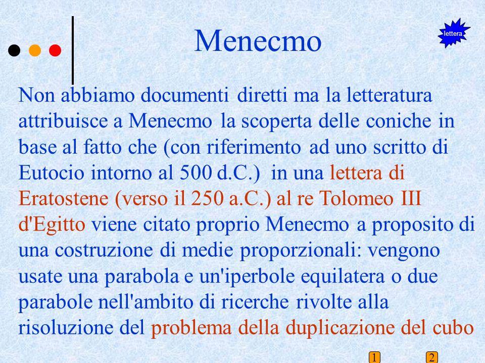 Non abbiamo documenti diretti ma la letteratura attribuisce a Menecmo la scoperta delle coniche in base al fatto che (con riferimento ad uno scritto d
