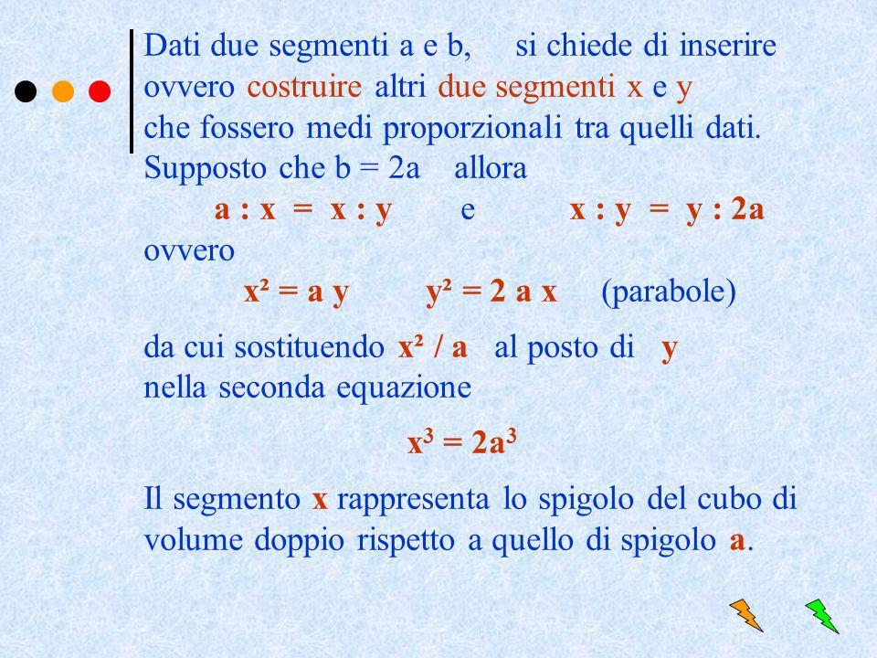 Dati due segmenti a e b, si chiede di inserire ovvero costruire altri due segmenti x e y che fossero medi proporzionali tra quelli dati. Supposto che