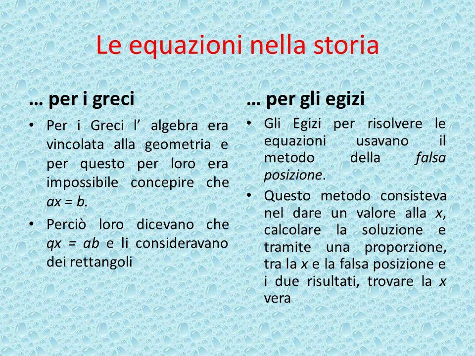 Le equazioni nella storia … per i greci Per i Greci l algebra era vincolata alla geometria e per questo per loro era impossibile concepire che ax = b.