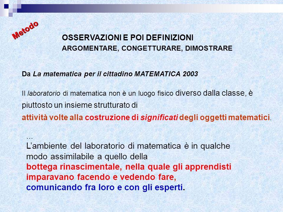 Metodo OSSERVAZIONI E POI DEFINIZIONI ARGOMENTARE, CONGETTURARE, DIMOSTRARE Da La matematica per il cittadino MATEMATICA 2003 Il laboratorio di matema
