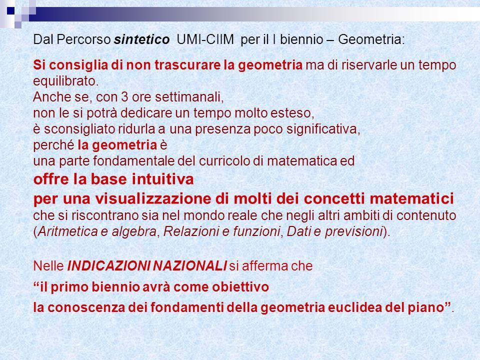 Dal Percorso sintetico UMI-CIIM per il I biennio – Geometria: Si consiglia di non trascurare la geometria ma di riservarle un tempo equilibrato. Anche