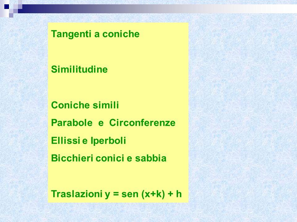 Tangenti a coniche Similitudine Coniche simili Parabole e Circonferenze Ellissi e Iperboli Bicchieri conici e sabbia Traslazioni y = sen (x+k) + h