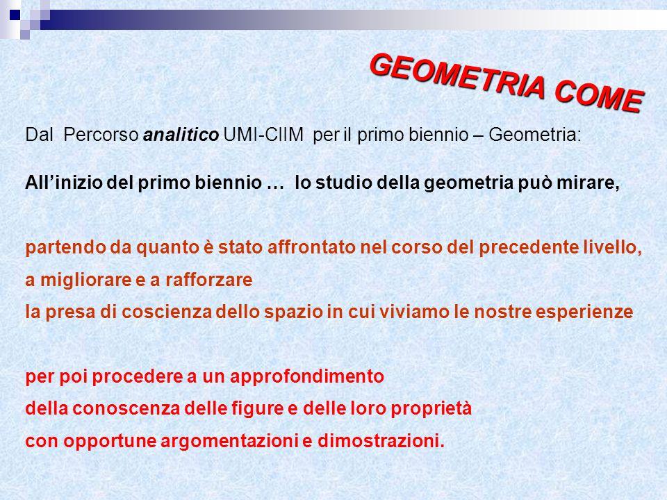 GEOMETRIA COME Dal Percorso analitico UMI-CIIM per il primo biennio – Geometria: Allinizio del primo biennio … lo studio della geometria può mirare, p