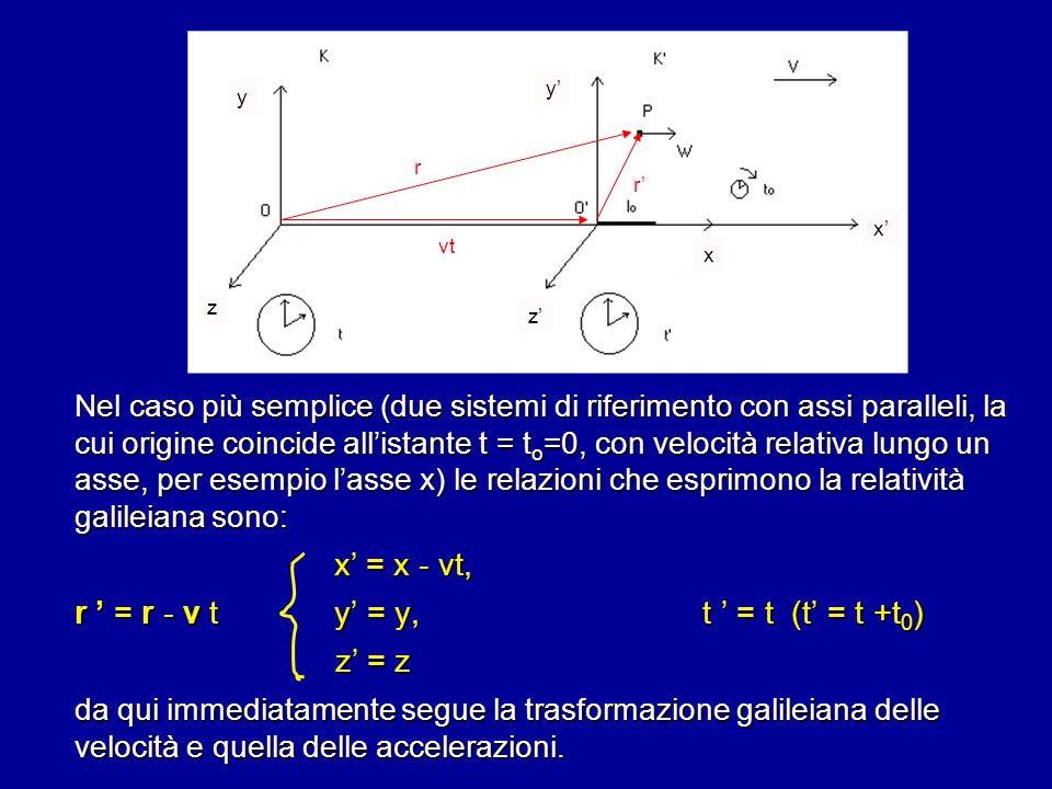 Nel caso più semplice (due sistemi di riferimento con assi paralleli, la cui origine coincide allistante t = t o =0, con velocità relativa lungo un as