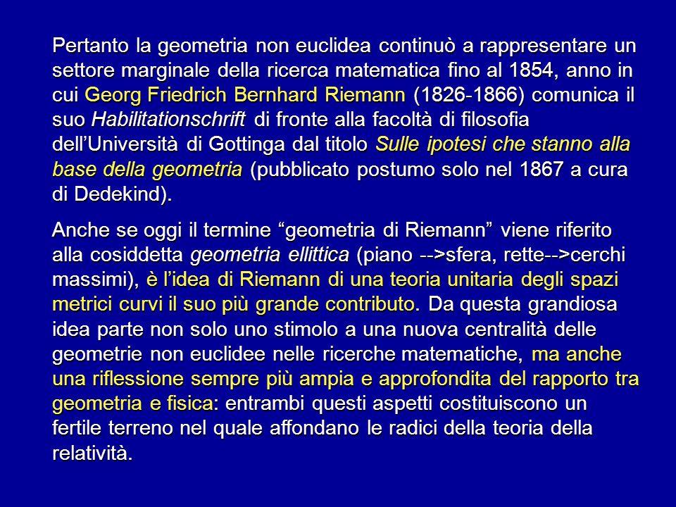 Pertanto la geometria non euclidea continuò a rappresentare un settore marginale della ricerca matematica fino al 1854, anno in cui Georg Friedrich Be
