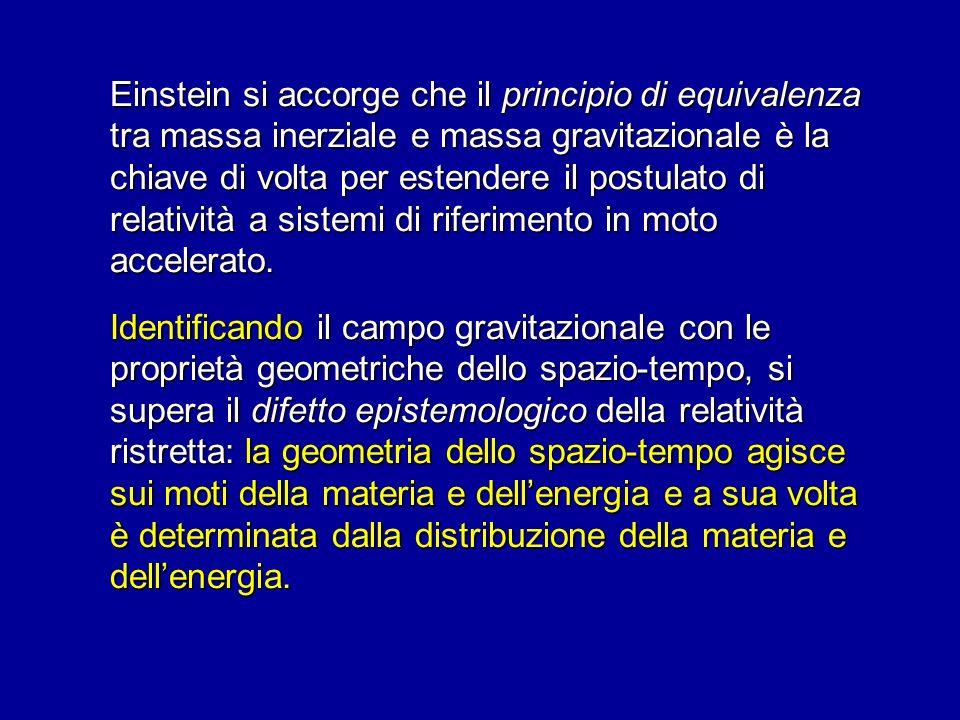 Einstein si accorge che il principio di equivalenza tra massa inerziale e massa gravitazionale è la chiave di volta per estendere il postulato di rela