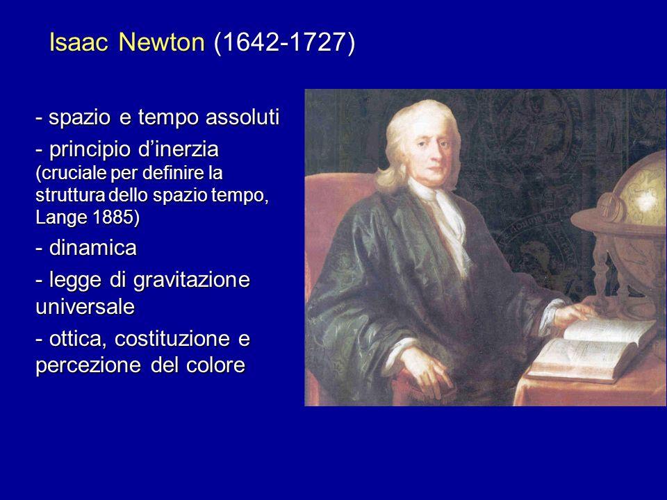 Isaac Newton (1642-1727) - spazio e tempo assoluti - principio dinerzia (cruciale per definire la struttura dello spazio tempo, Lange 1885) - dinamica